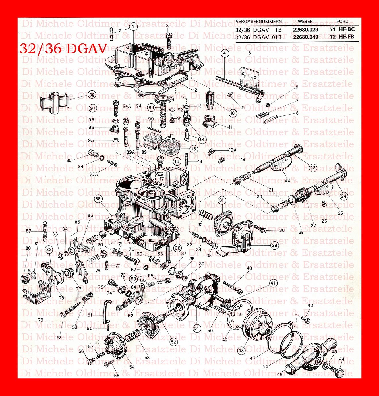 32-36_DGAV