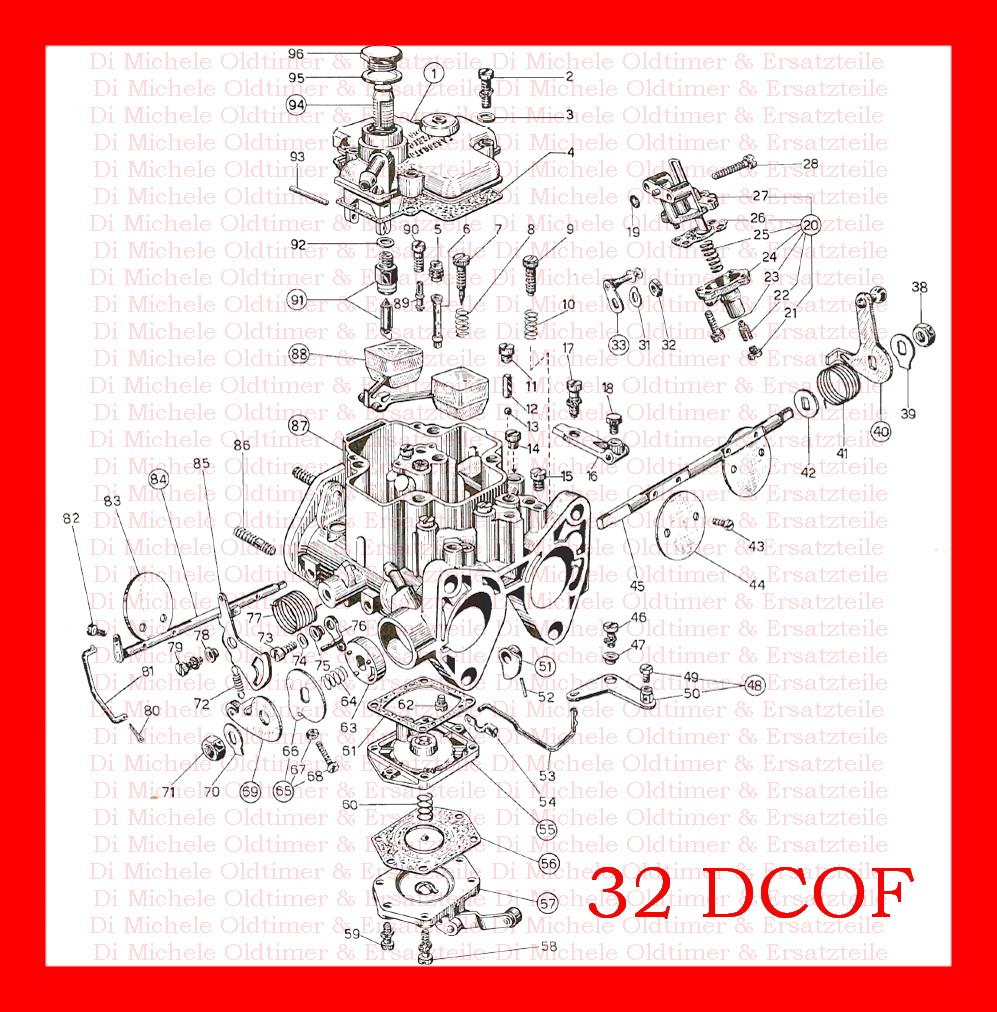 32_DCOF