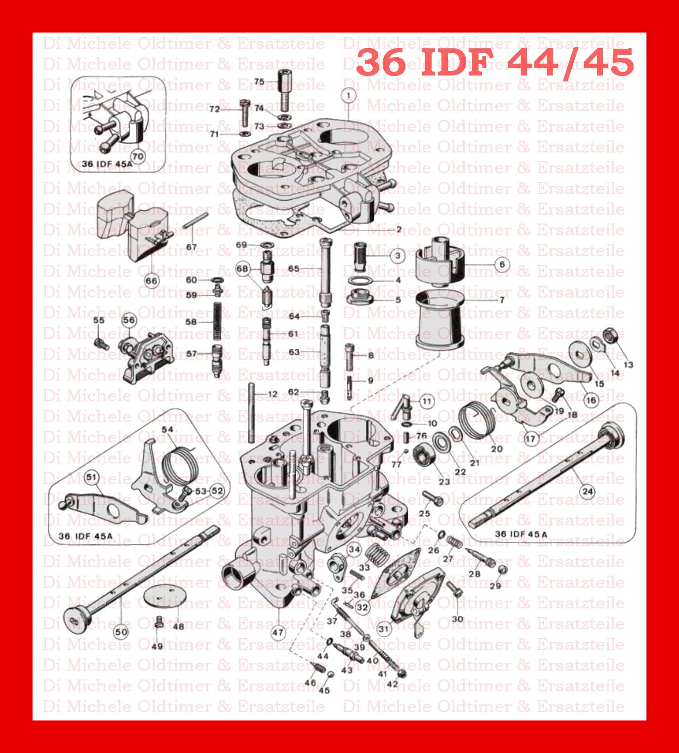 36 idf 44 45 Tend