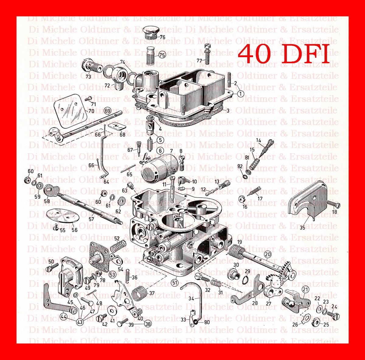 40_DFI